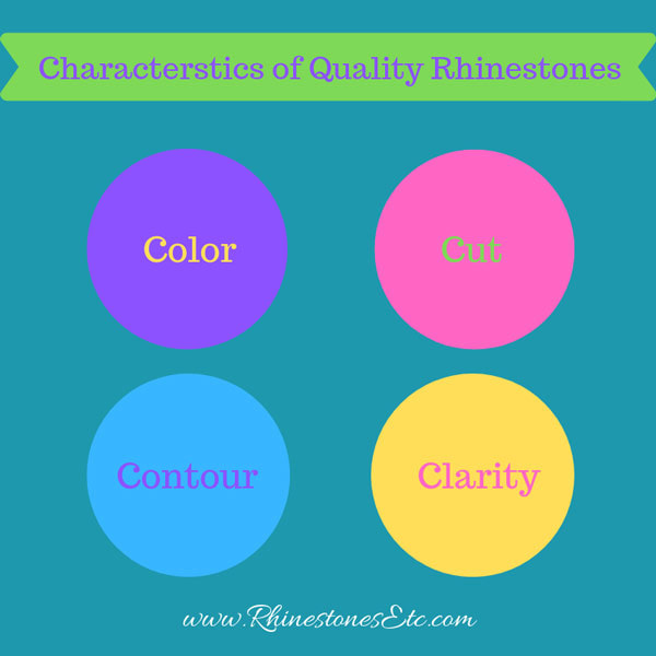 Infographic of characteristics of a quality rhinestone